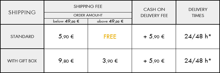 Shipping Info and Fees